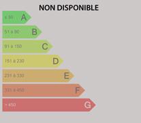 classement DPE : 0