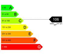 classement DPE : 106